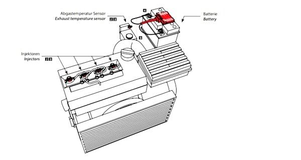 Установка на рядный 4-цилиндровый двигатель